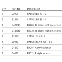 CAT 50 Tooling Package - 45 piece